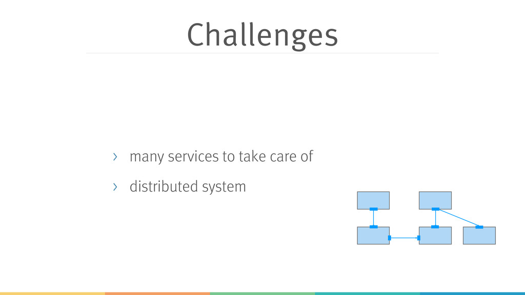 Challenges > many services to take care of > di...