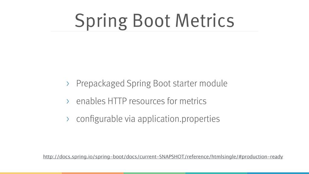 Spring Boot Metrics > Prepackaged Spring Boot s...