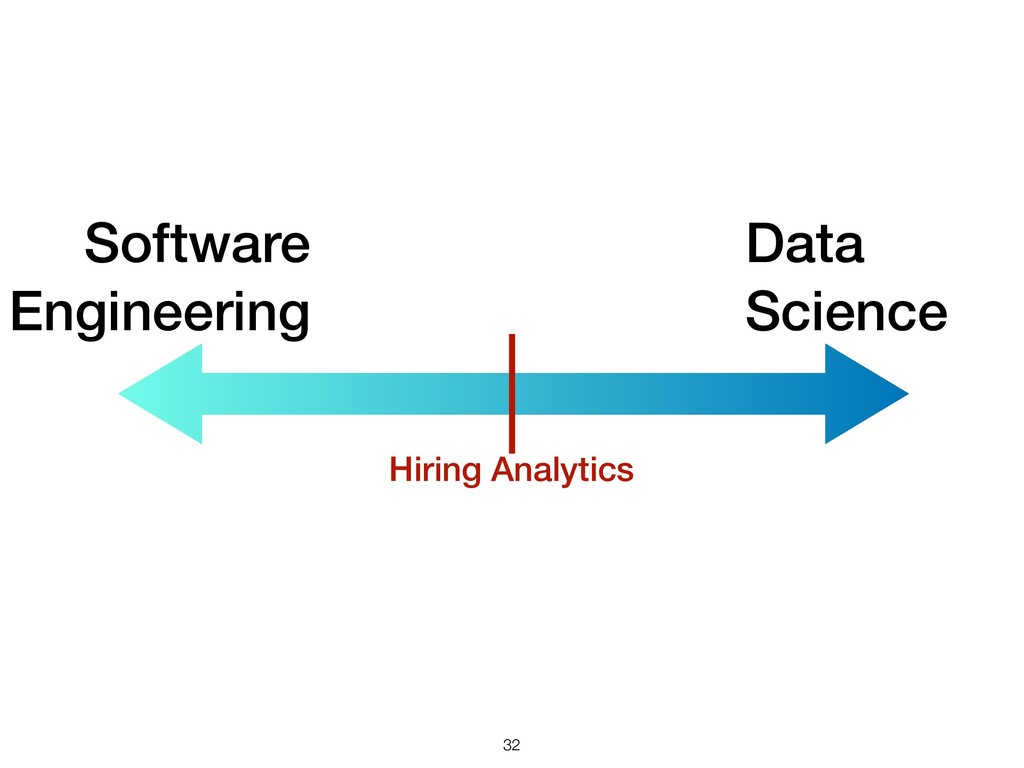 Software Engineering !32 Data Science Hiring An...