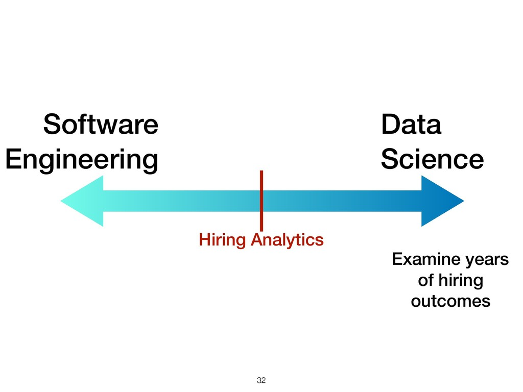 Software Engineering !32 Data Science Examine y...