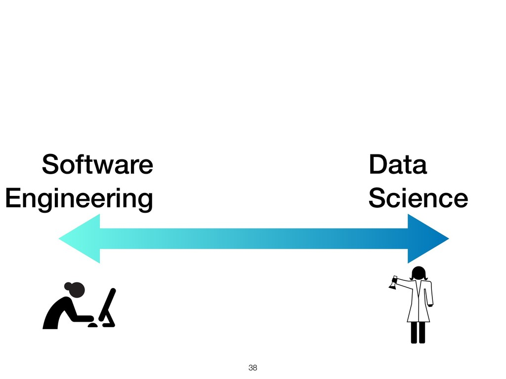Software Engineering !38 Data Science