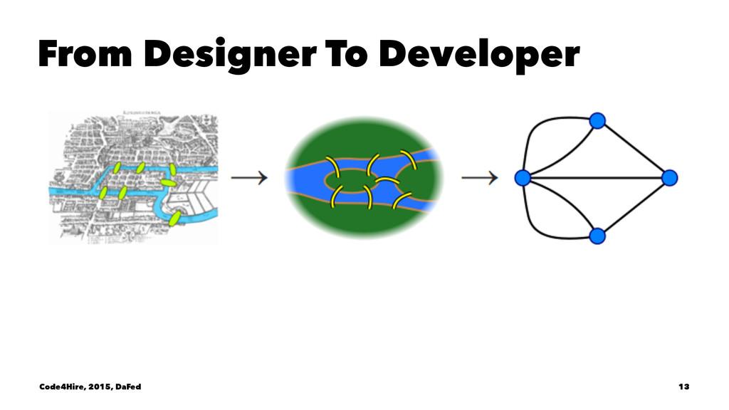 From Designer To Developer Code4Hire, 2015, DaF...
