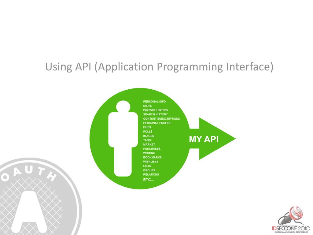 Using API (Application Programming Interface)