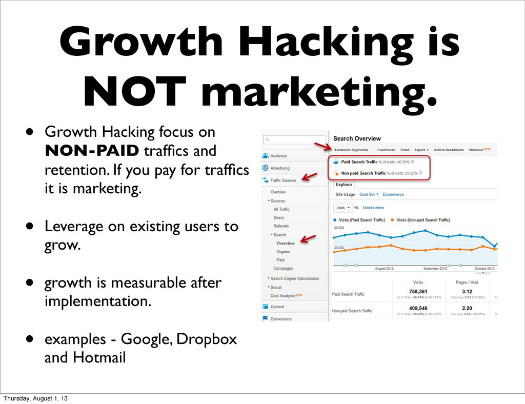 Growth Hacking is NOT marketing. • Growth Hacki...