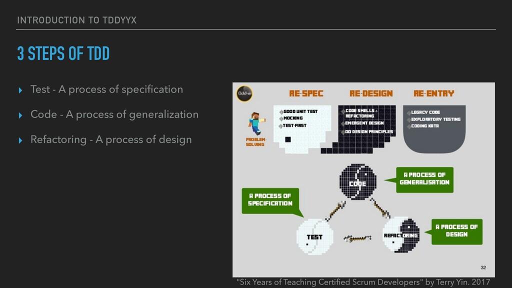 INTRODUCTION TO TDDYYΧ 3 STEPS OF TDD ▸ Test - ...