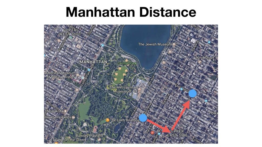 Manhattan Distance