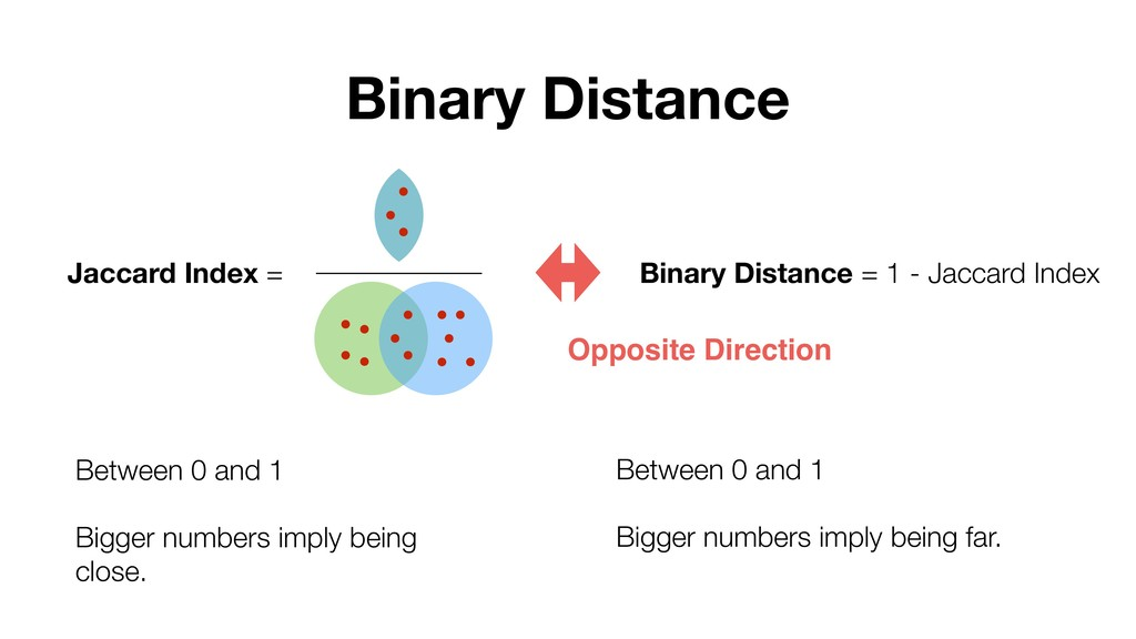 Binary Distance Between 0 and 1 Bigger numbers ...