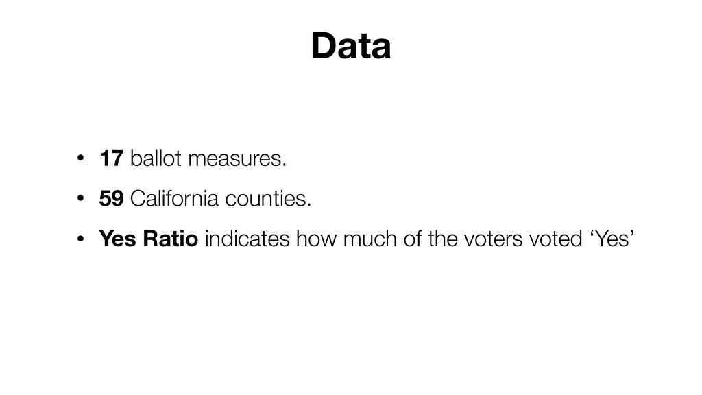 Data • 17 ballot measures. • 59 California coun...