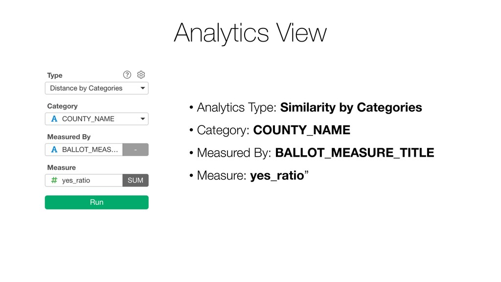 • Analytics Type: Similarity by Categories • Ca...