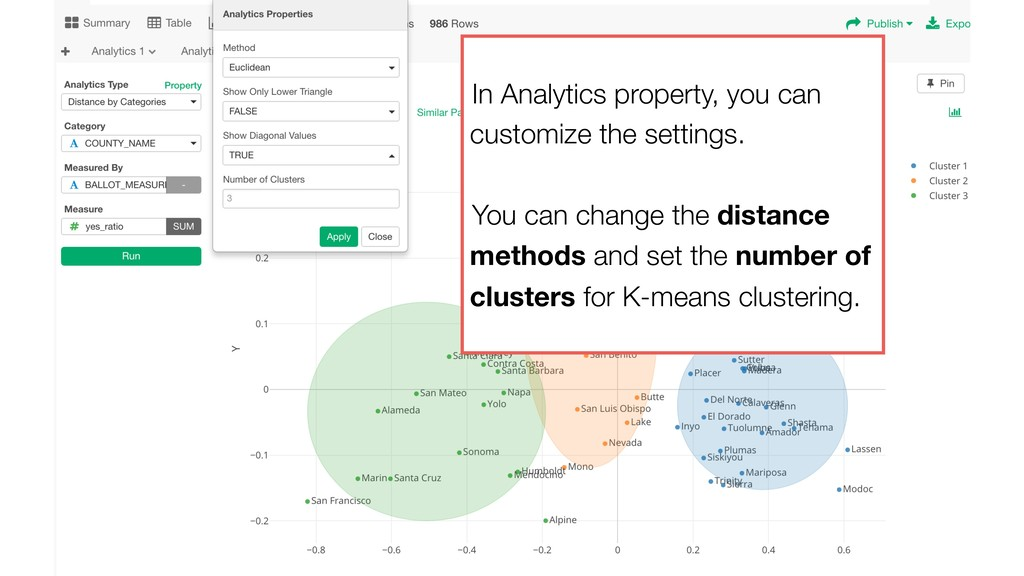 In Analytics property, you can customize the se...