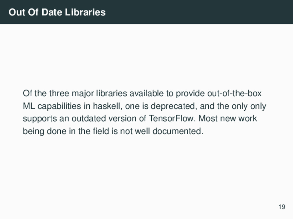 Out Of Date Libraries Of the three major librar...