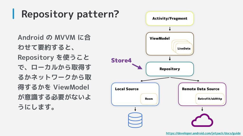 Android の MVVM に合 わせて要約すると、 Repository を使うこと で、...