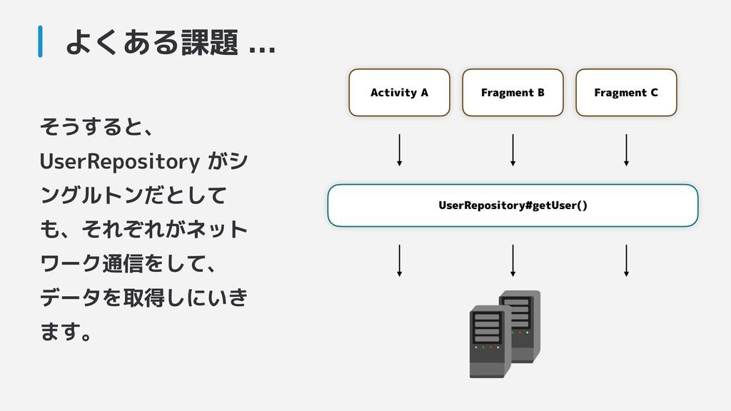 よくある課題 ... UserRepository#getUser() Activity A ...