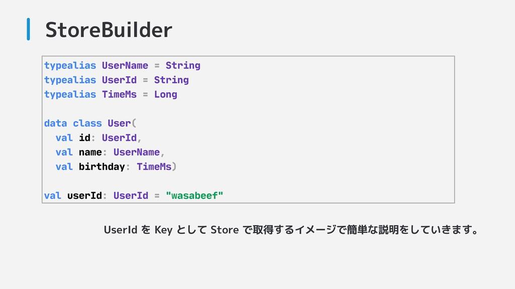 StoreBuilder typealias UserName = String  typea...