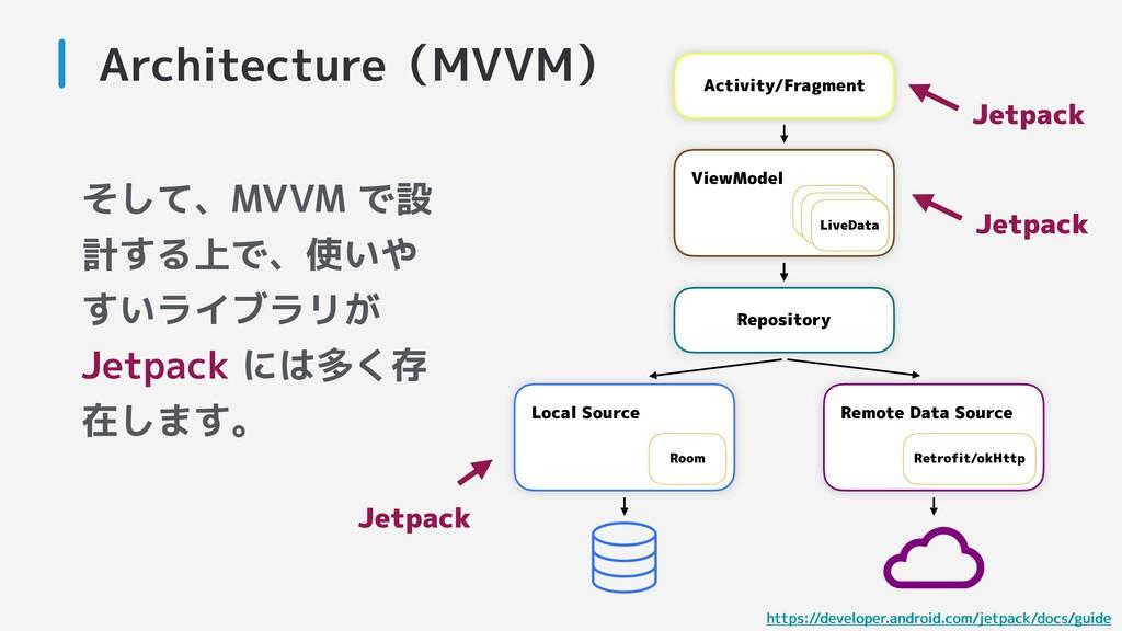 そして、MVVM で設 計する上で、使いや すいライブラリが Jetpack には多く存 在し...