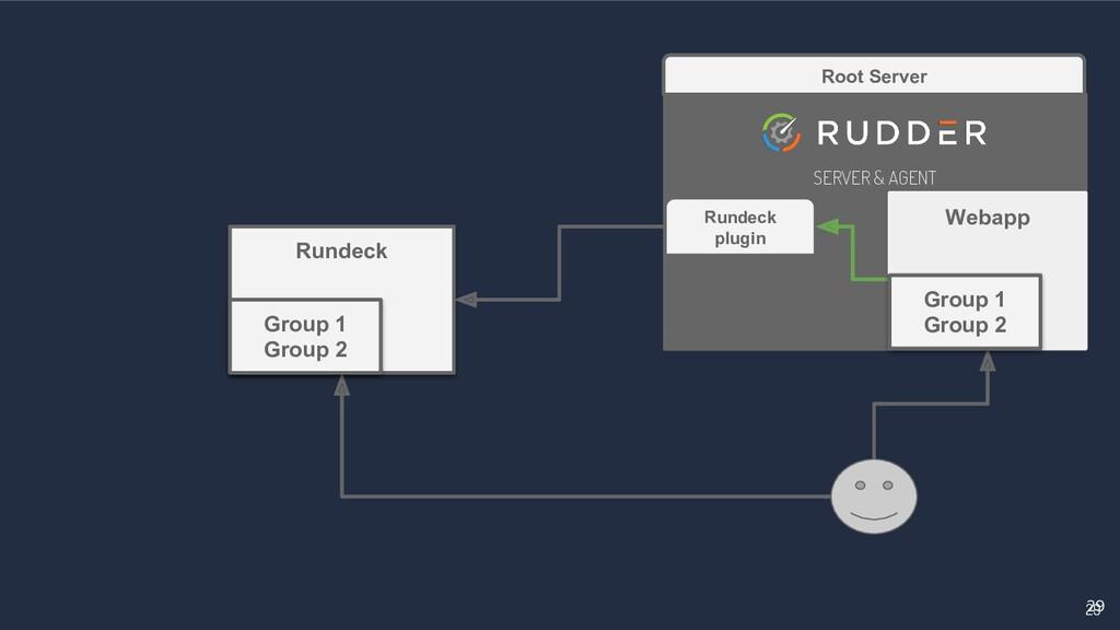 29 29 Root Server SERVER & AGENT Webapp Rundeck...