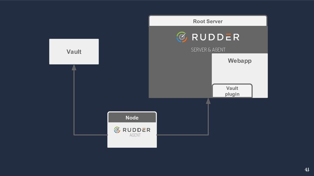 41 41 Root Server SERVER & AGENT Node AGENT Vau...