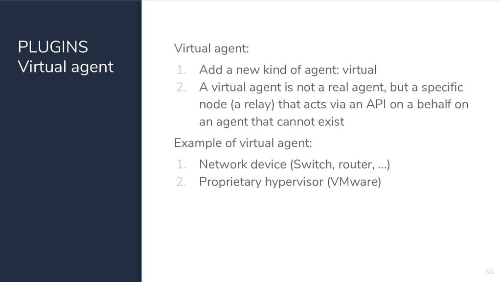 PLUGINS Virtual agent Virtual agent: 1. Add a n...