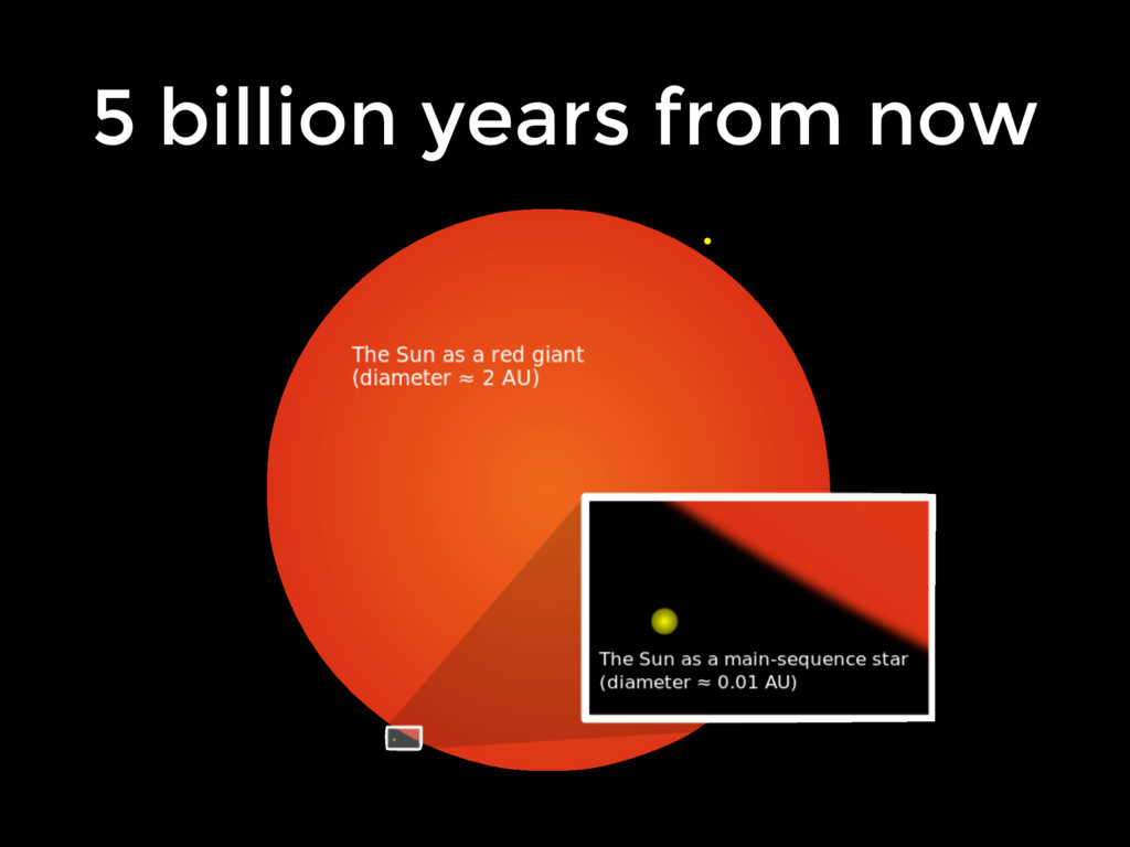 5 billion years from now