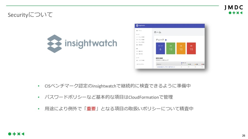 26 • CIS.!insightwatch 5)"