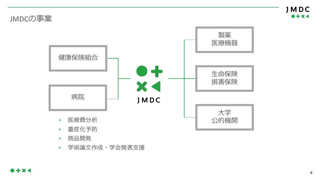 6 JMDC *.  $- &+)  ( ,   • &+...