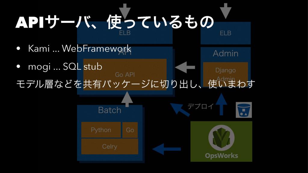 APIαʔόɺ͍ͬͯΔͷ • Kami ... WebFramework • mogi ....
