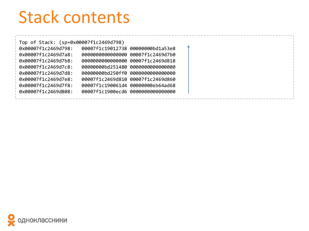 Stack contents Top of Stack: (sp=0x00007f1c2469...