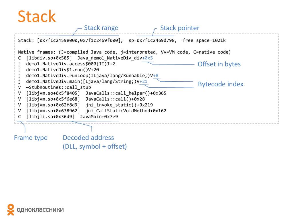 Stack Stack: [0x7f1c2459e000,0x7f1c2469f000], s...