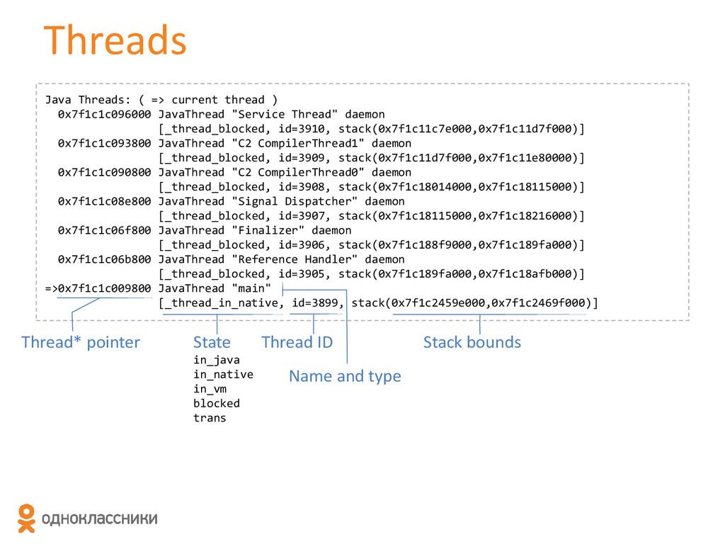 Threads Java Threads: ( => current thread ) 0x7...