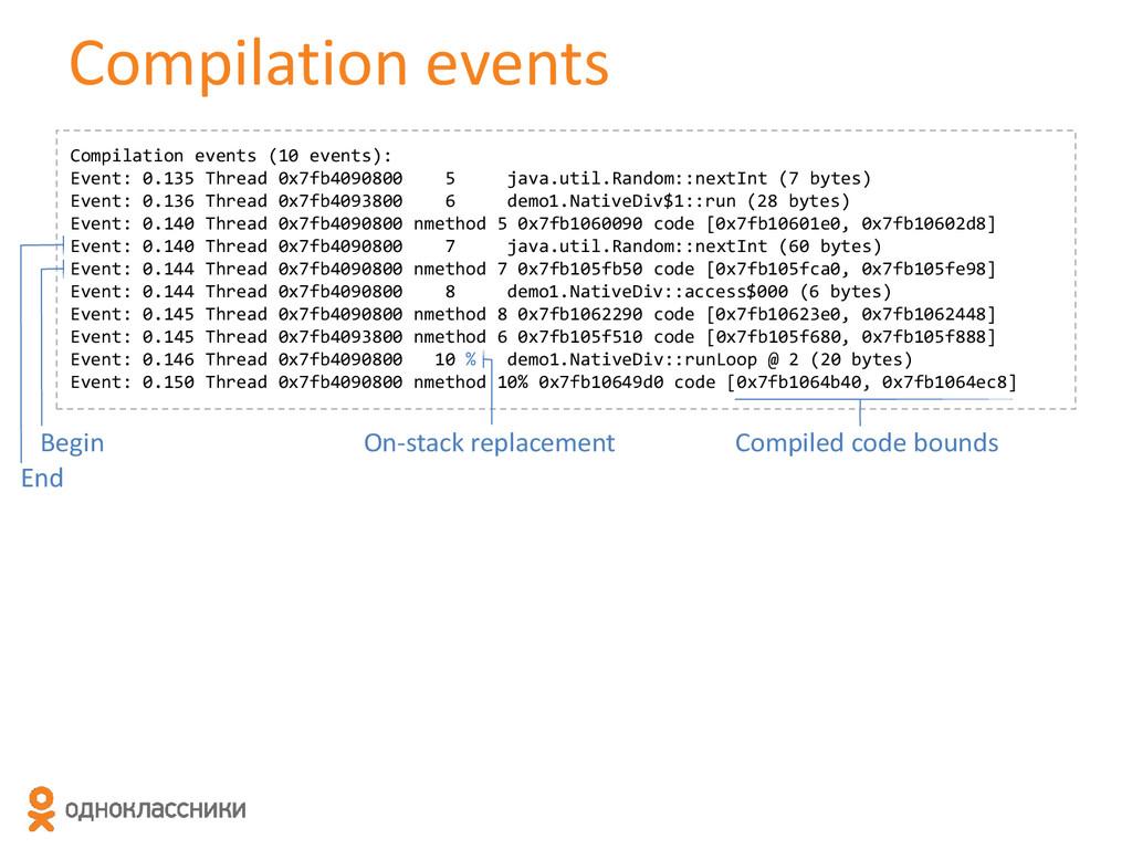 Compilation events Compilation events (10 event...