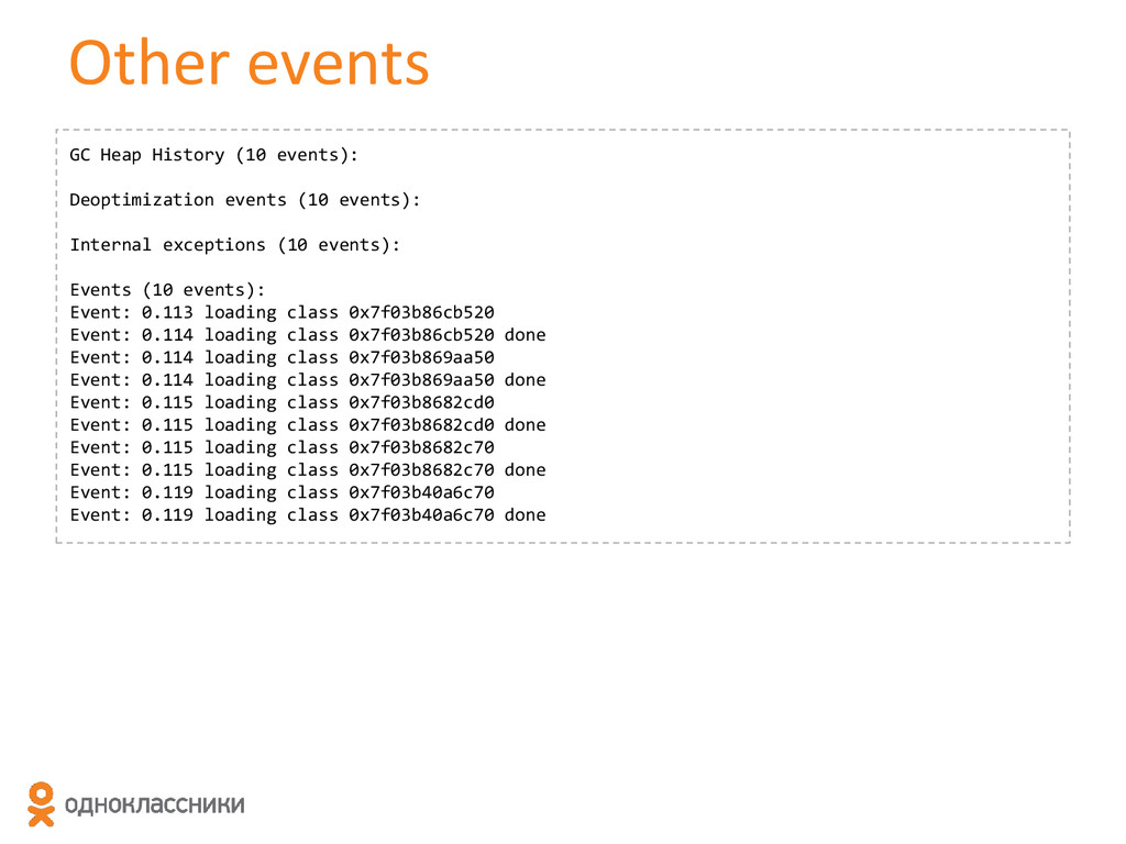 Other events GC Heap History (10 events): Deopt...