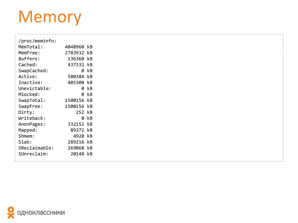 Memory /proc/meminfo: MemTotal: 4048960 kB MemF...