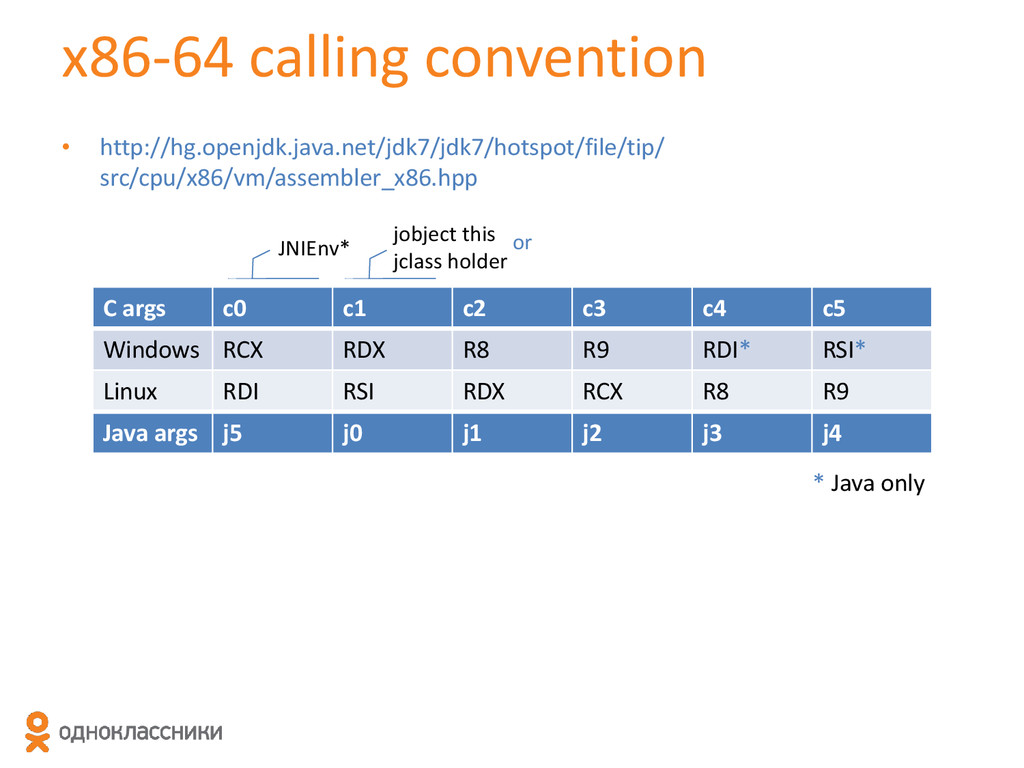 x86-64 calling convention • http://hg.openjdk.j...