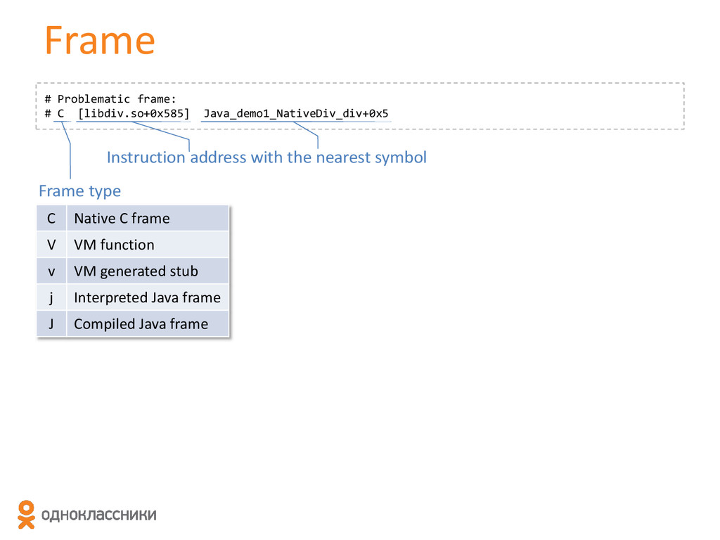 Frame # Problematic frame: # C [libdiv.so+0x585...