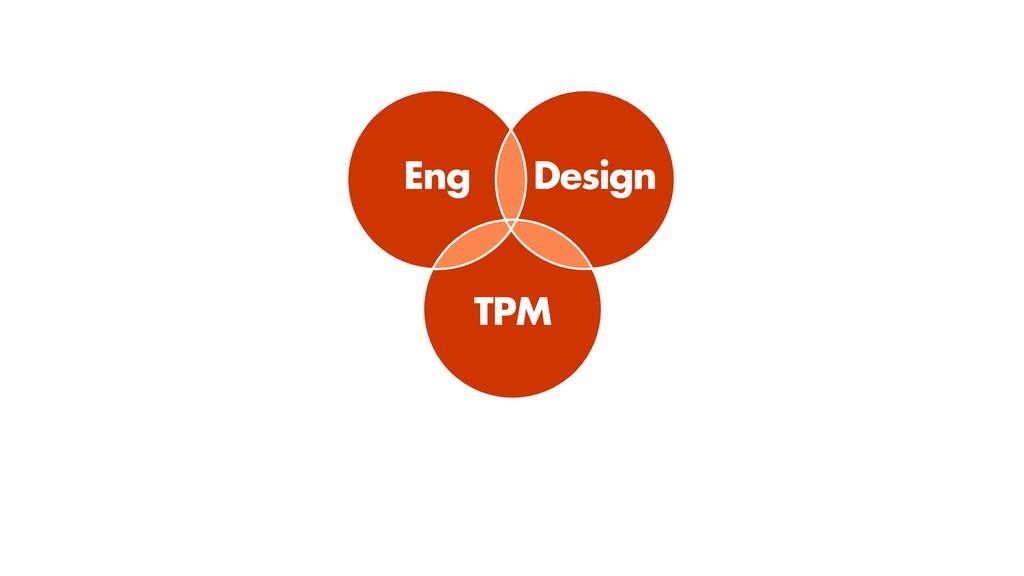 TPM Design Eng