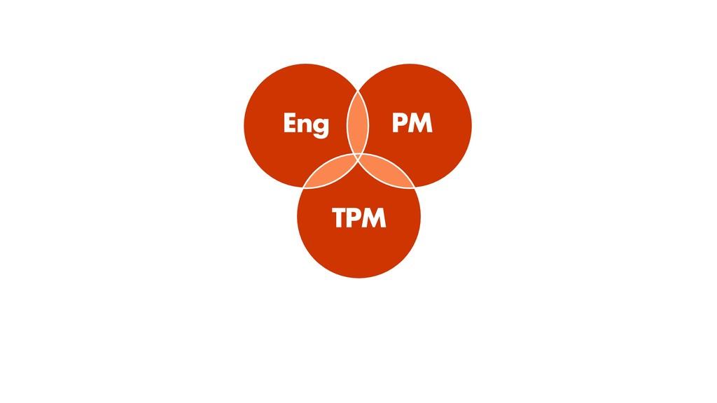 TPM PM Eng