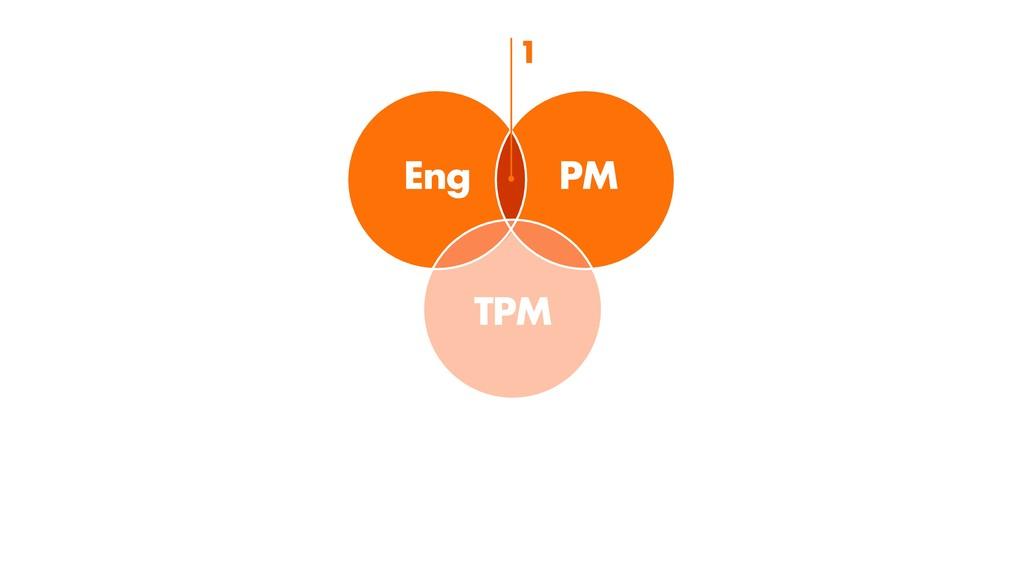 TPM PM Eng 1