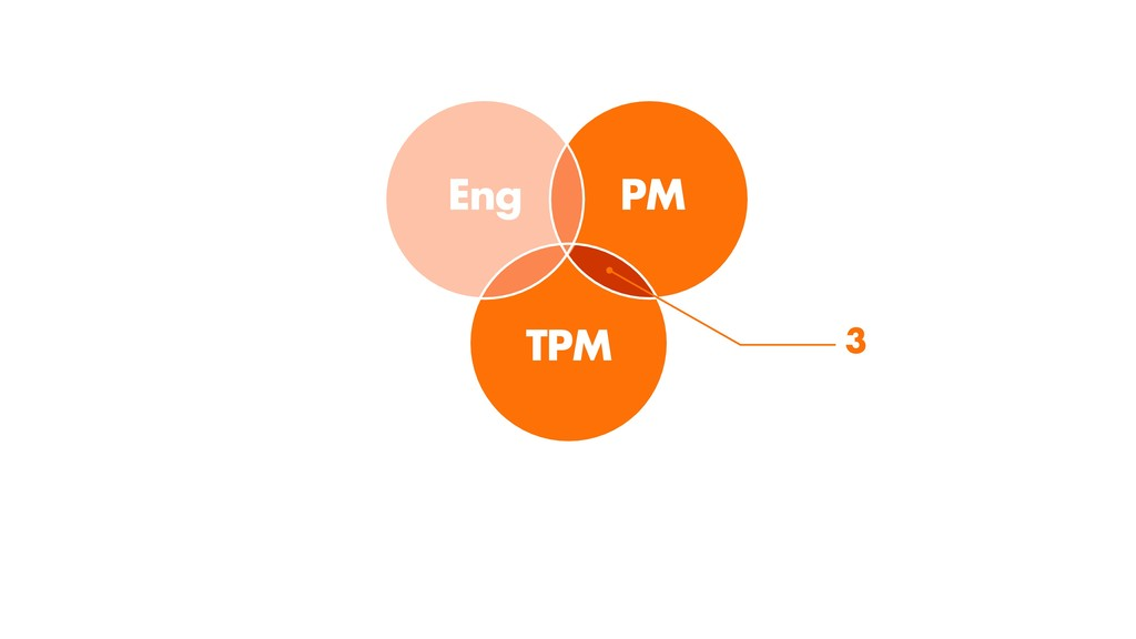 TPM PM Eng 3