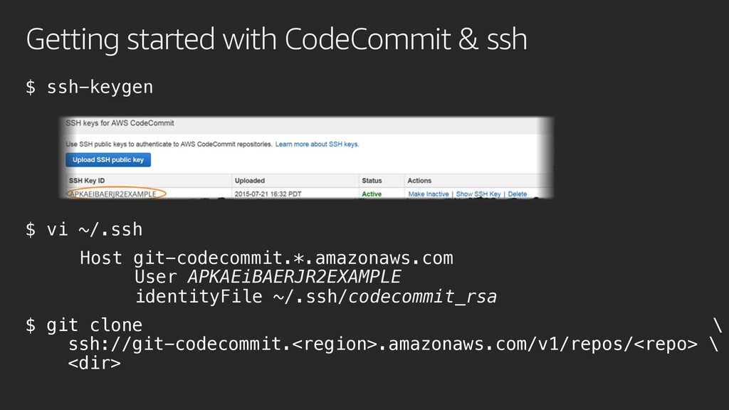 Getting started with CodeCommit & ssh $ ssh-key...