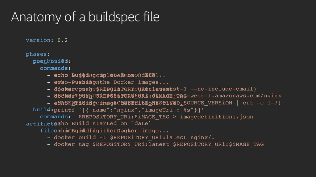 Anatomy of a buildspec file version: 0.2 phases...