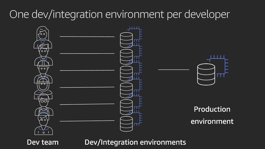 One dev/integration environment per developer