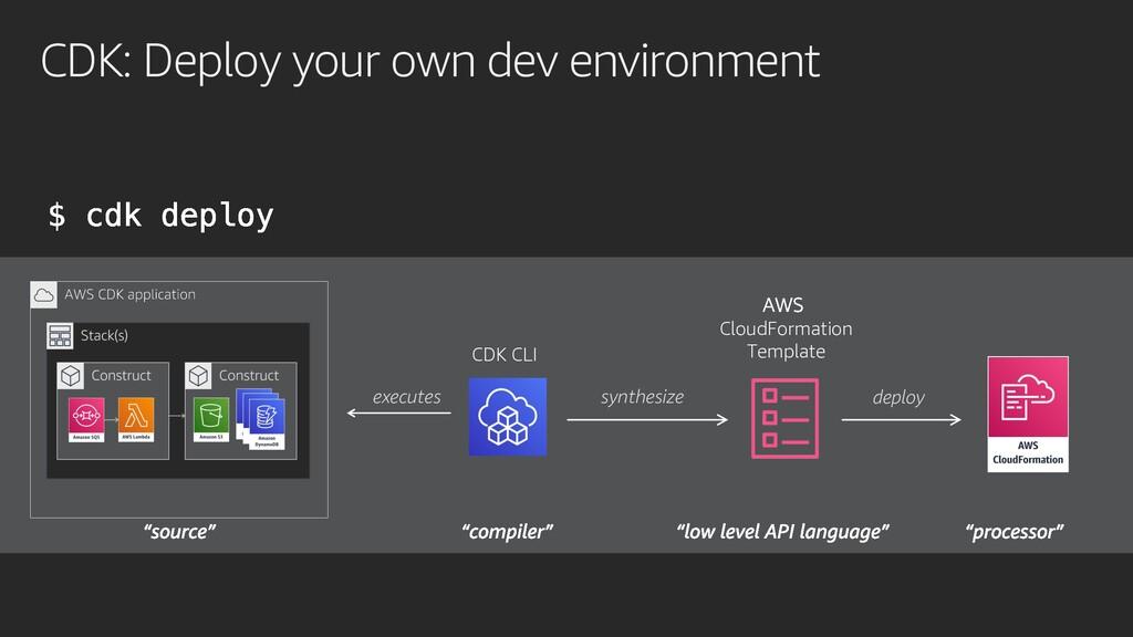 CDK: Deploy your own dev environment CloudForma...