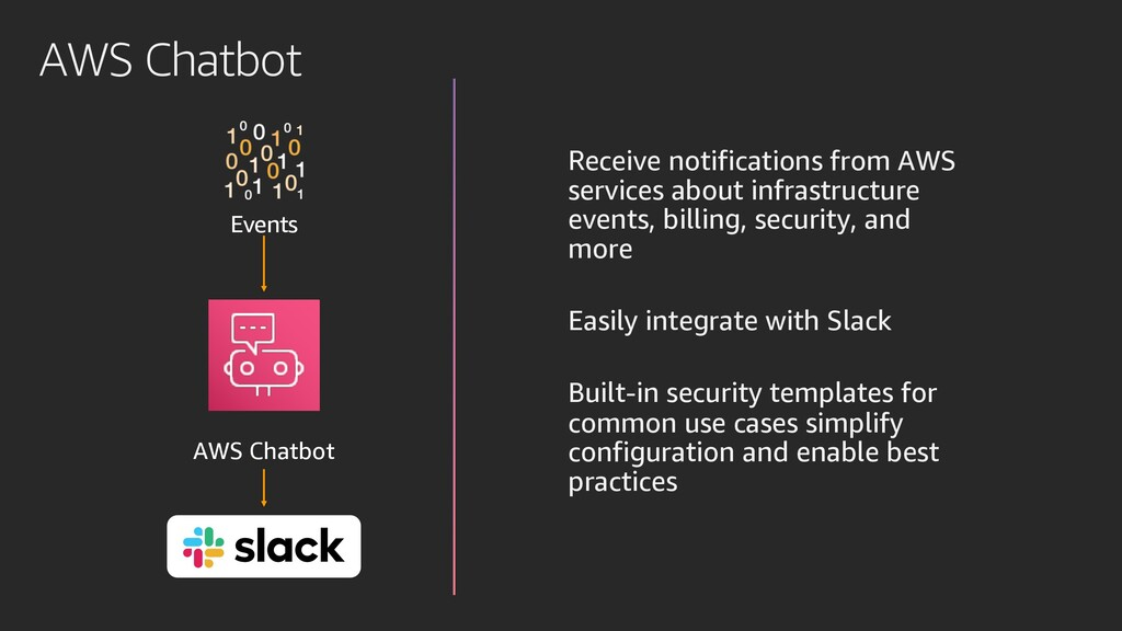 AWS Chatbot Receive notifications from AWS serv...