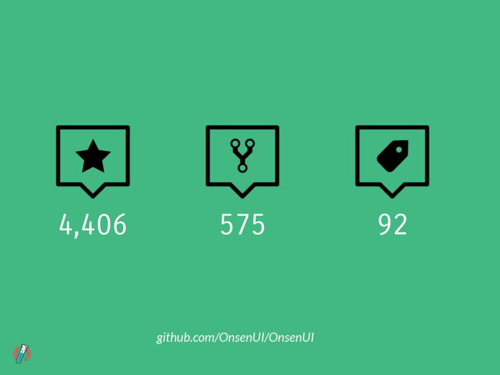 github.com/OnsenUI/OnsenUI 4,406 575 92