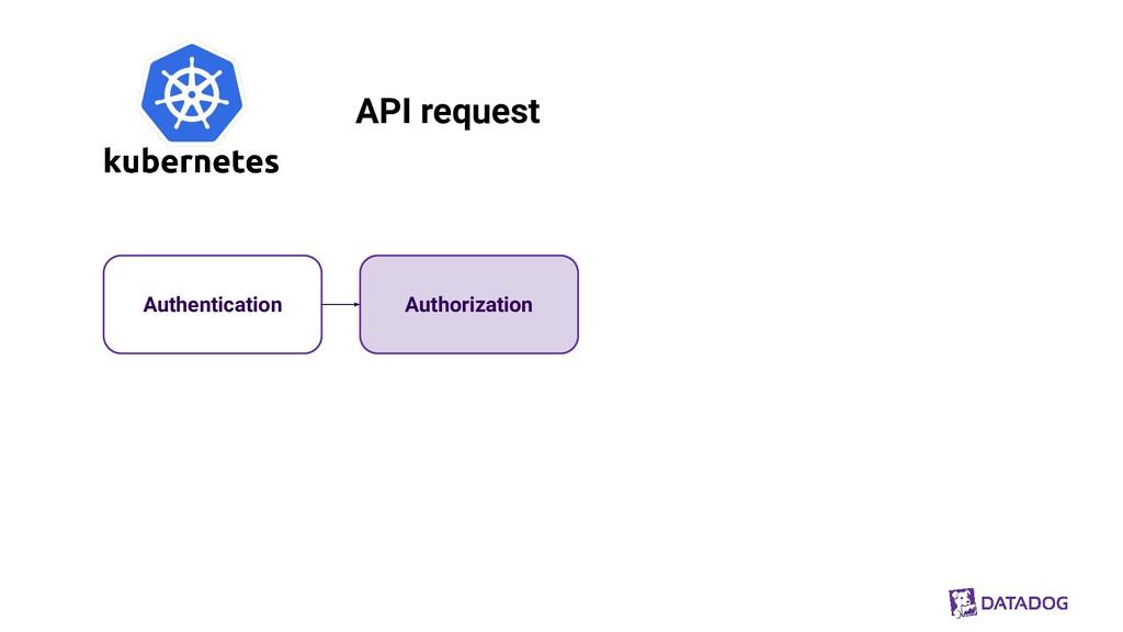 Authentication Authorization API request