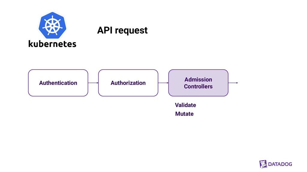 Authentication Authorization Admission Controll...