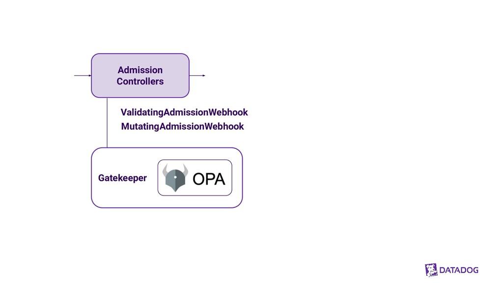 Admission Controllers ValidatingAdmissionWebhoo...