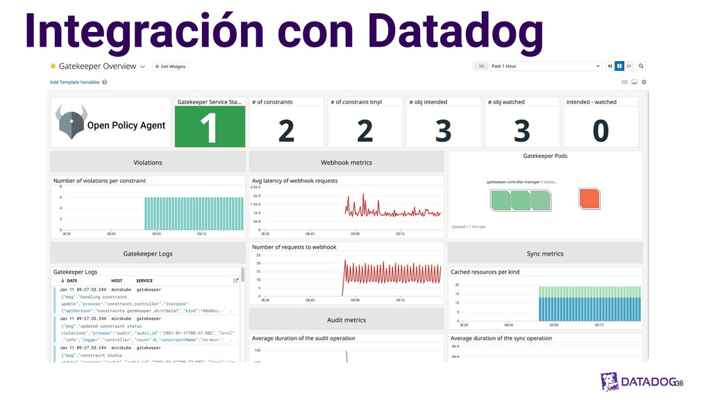 Integración con Datadog 36