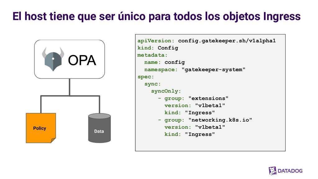 apiVersion: config.gatekeeper.sh/v1alpha1 kind:...
