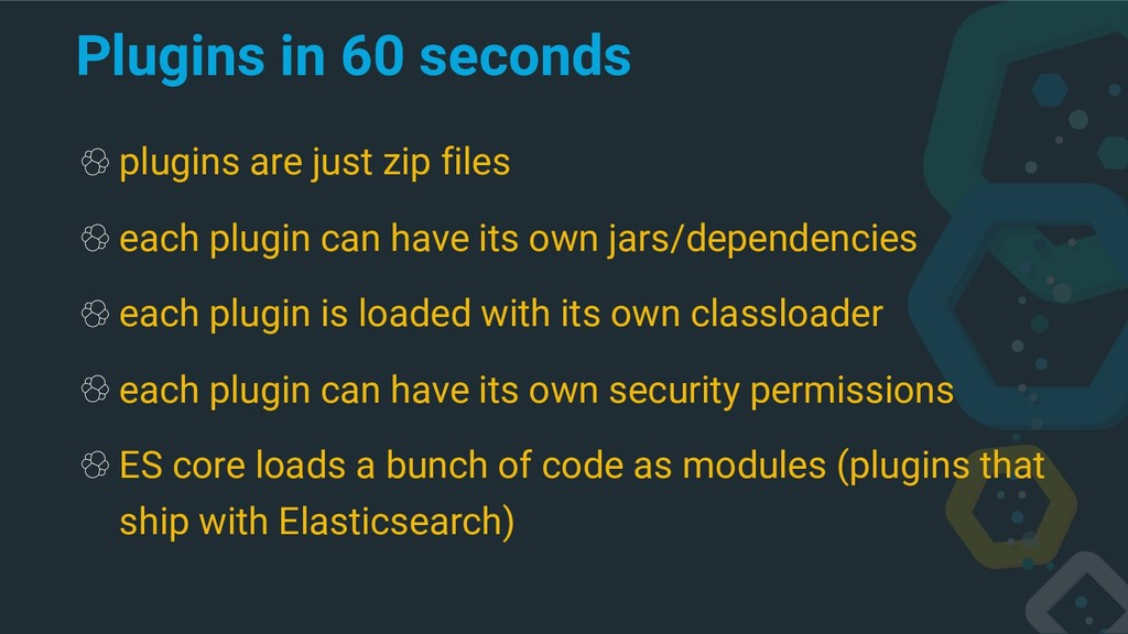 Plugins in 60 seconds plugins are just zip file...